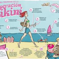 ELPOZO – Decálogo para triunfar en la operación bikini