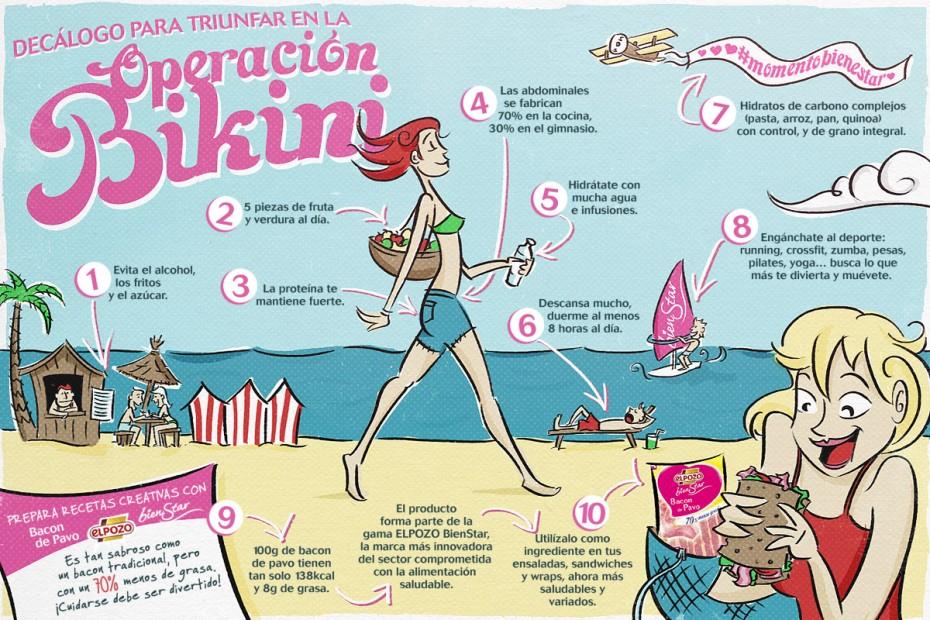 ELPOZO - Decálogo para triunfar en la operación bikini